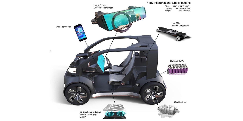 Schlauer Zweisitzer: Hondas NeuV (New Electric Urban Vehicle) soll seinem Besitzer als intelligenter Carsharing-Partner Geld einbringen.